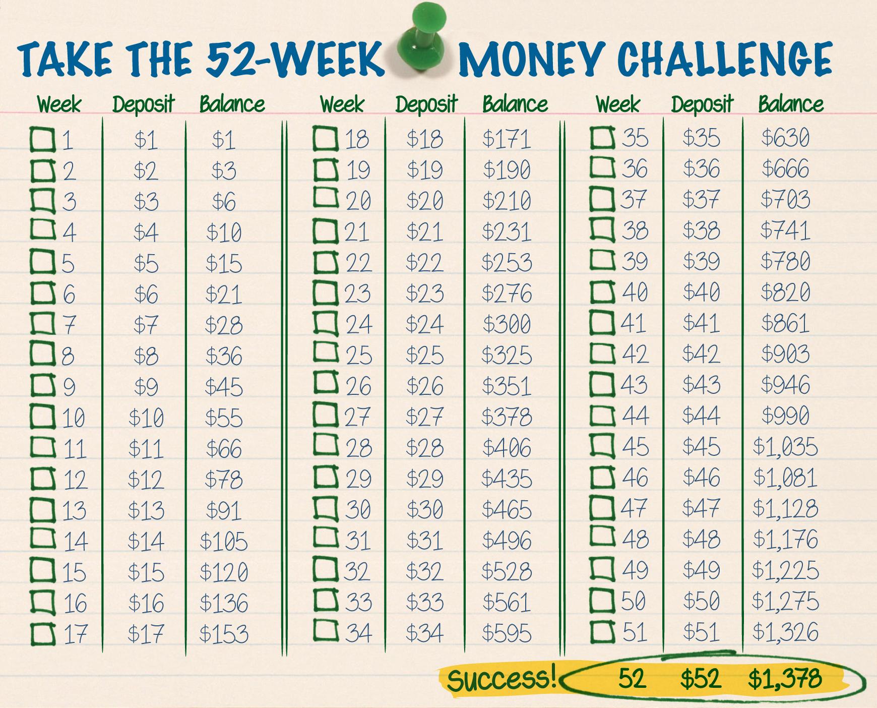 The 52-Week Savings Plan Printable Chart